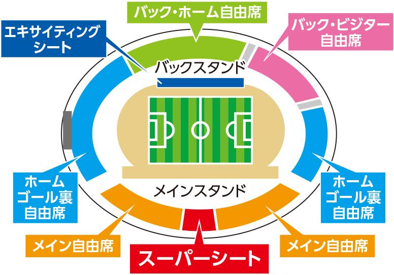 席割図2017